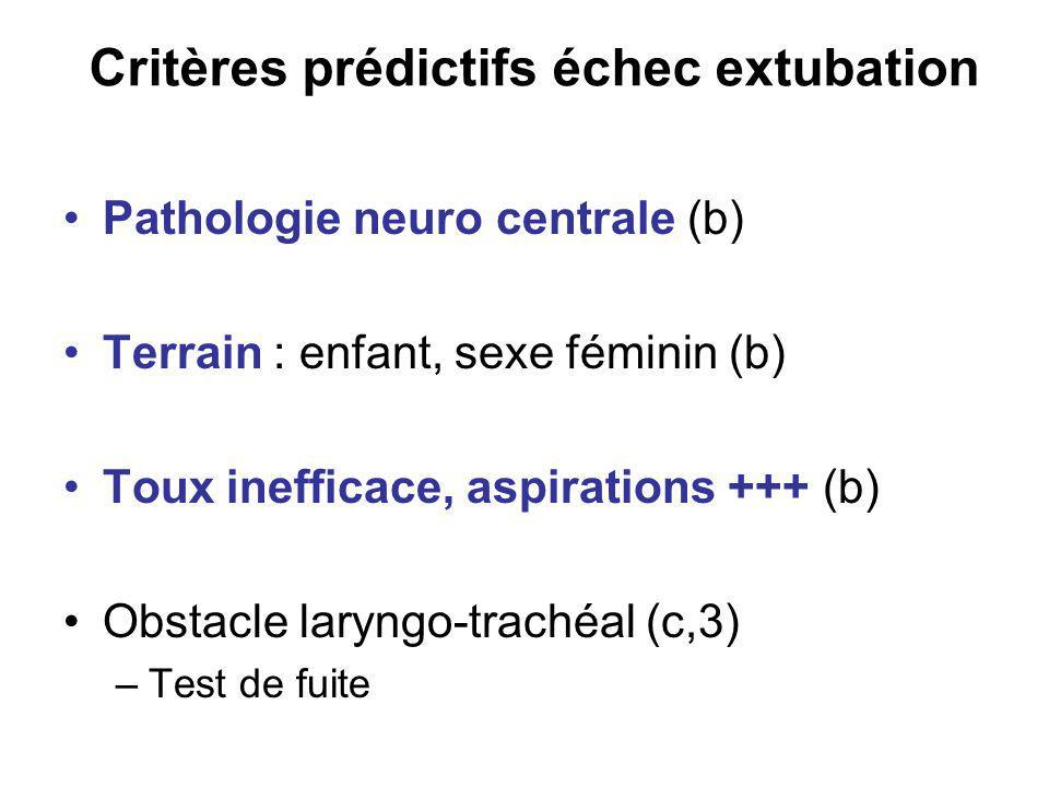 Critères prédictifs échec extubation Pathologie neuro centrale (b) Terrain : enfant, sexe féminin (b) Toux inefficace, aspirations +++ (b) Obstacle la