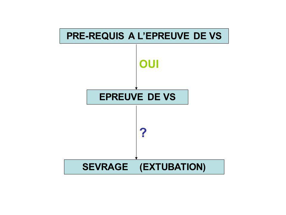 PRE-REQUIS A LEPREUVE DE VS EPREUVE DE VS SEVRAGE (EXTUBATION) OUI ?