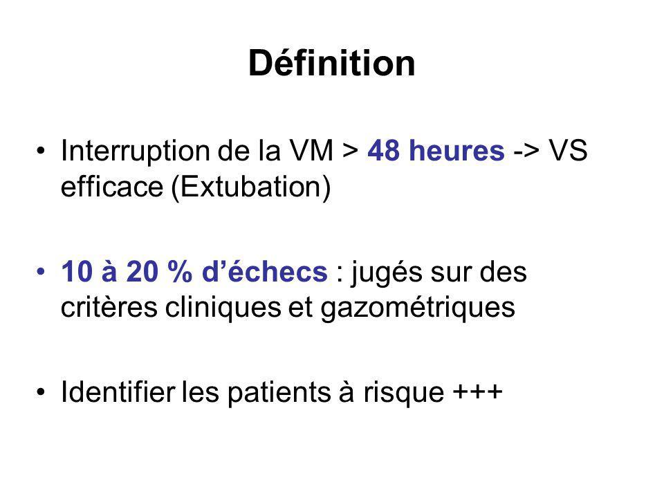 Définition Interruption de la VM > 48 heures -> VS efficace (Extubation) 10 à 20 % déchecs : jugés sur des critères cliniques et gazométriques Identif