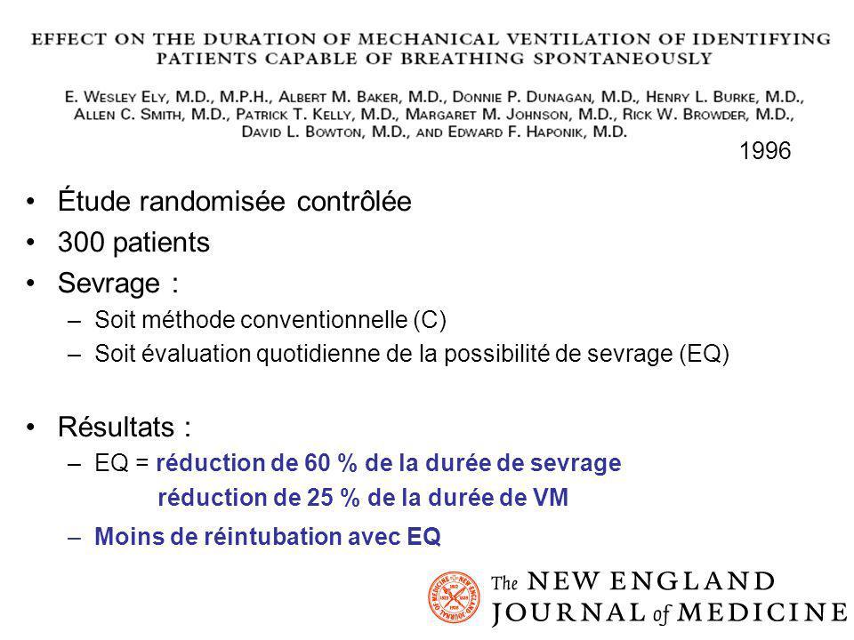 Étude randomisée contrôlée 300 patients Sevrage : –Soit méthode conventionnelle (C) –Soit évaluation quotidienne de la possibilité de sevrage (EQ) Rés