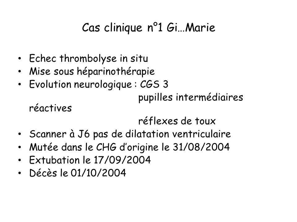 Cas clinique n°1 Gi…Marie Echec thrombolyse in situ Mise sous héparinothérapie Evolution neurologique : CGS 3 pupilles intermédiaires réactives réflexes de toux Scanner à J6 pas de dilatation ventriculaire Mutée dans le CHG dorigine le 31/08/2004 Extubation le 17/09/2004 Décès le 01/10/2004