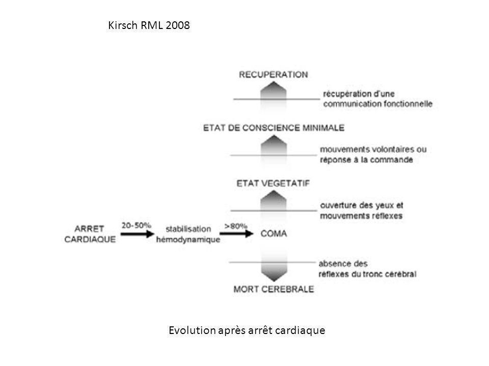 Evolution après arrêt cardiaque Kirsch RML 2008