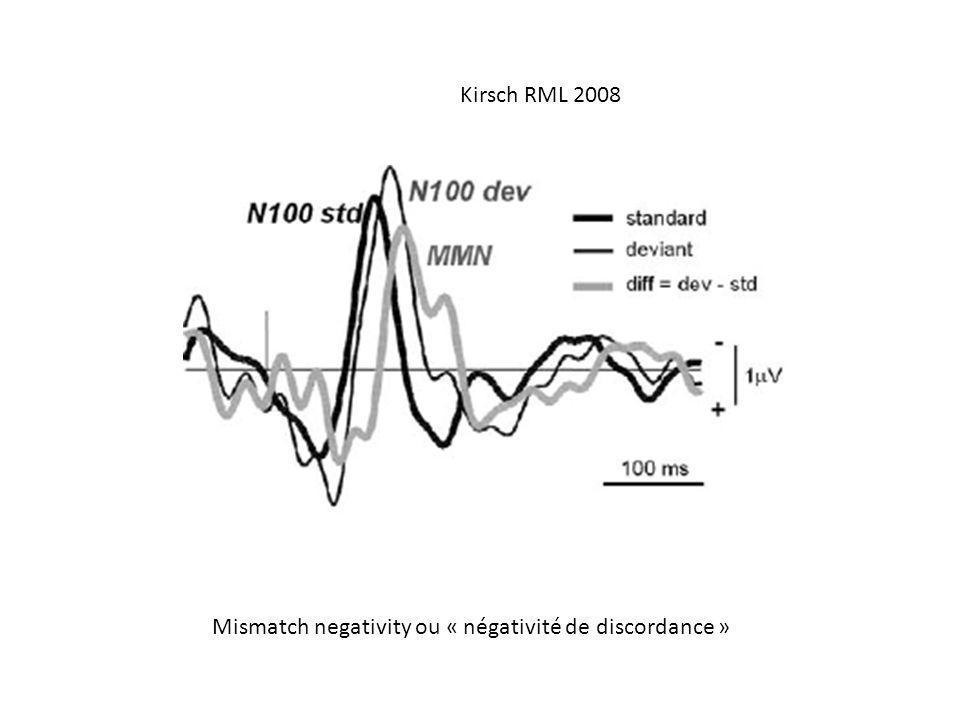 Mismatch negativity ou « négativité de discordance » Kirsch RML 2008