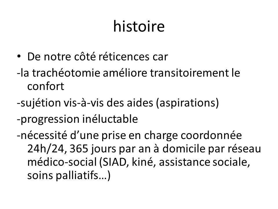 histoire De notre côté réticences car -la trachéotomie améliore transitoirement le confort -sujétion vis-à-vis des aides (aspirations) -progression in