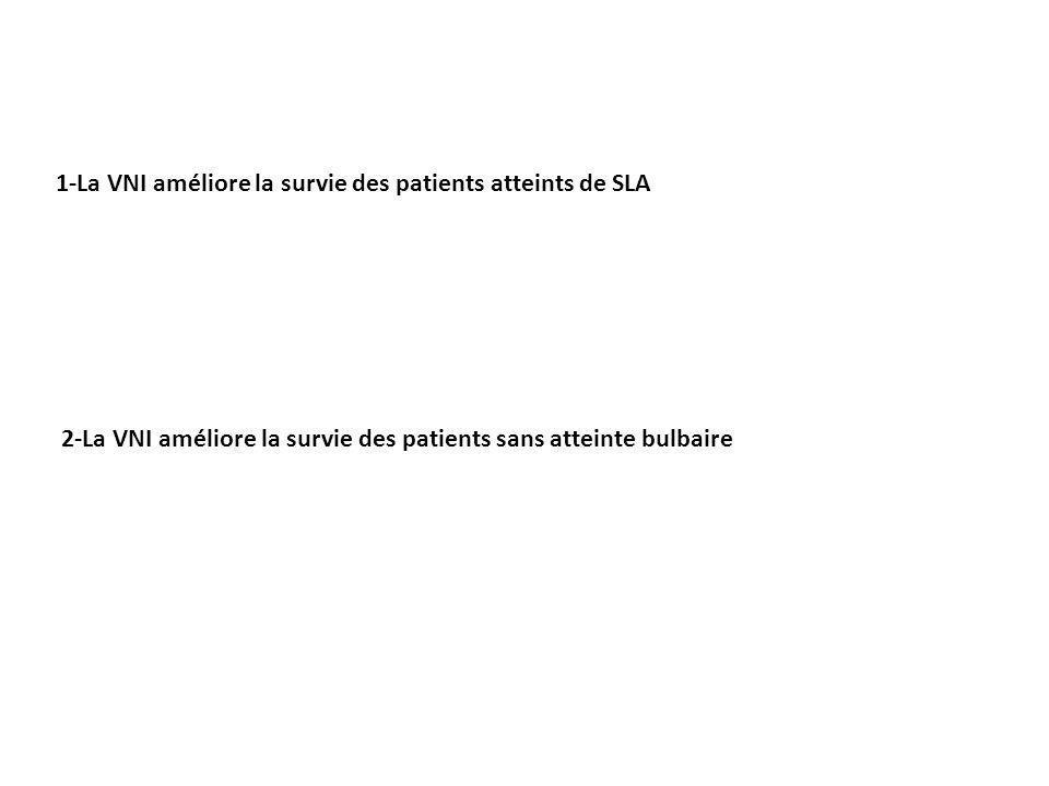 2-La VNI améliore la survie des patients sans atteinte bulbaire 1-La VNI améliore la survie des patients atteints de SLA