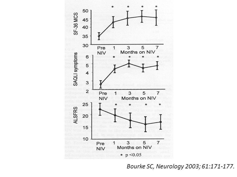 Bourke SC, Neurology 2003; 61:171-177.