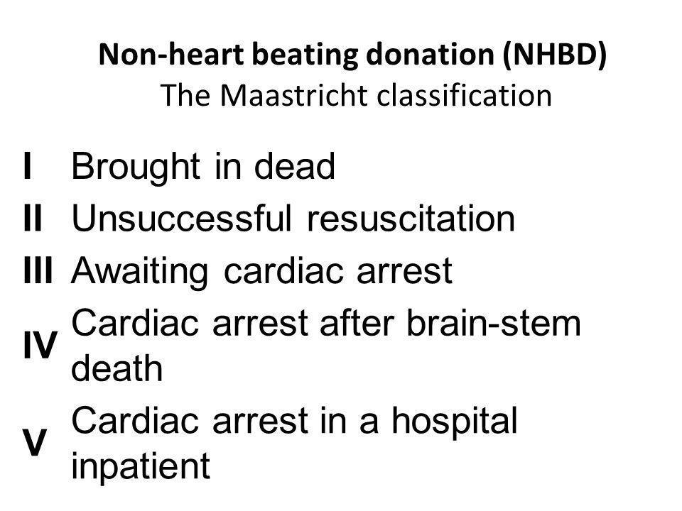 Non-heart beating donation (NHBD) The Maastricht classification IBrought in dead IIUnsuccessful resuscitation IIIAwaiting cardiac arrest IV Cardiac ar