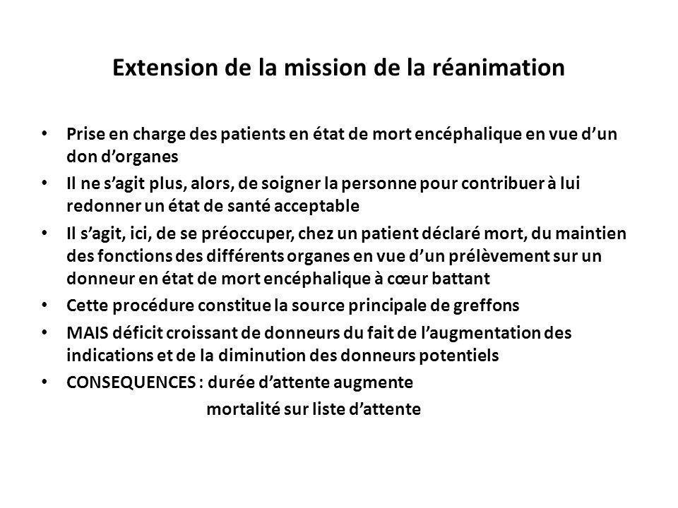 Extension de la mission de la réanimation Prise en charge des patients en état de mort encéphalique en vue dun don dorganes Il ne sagit plus, alors, d