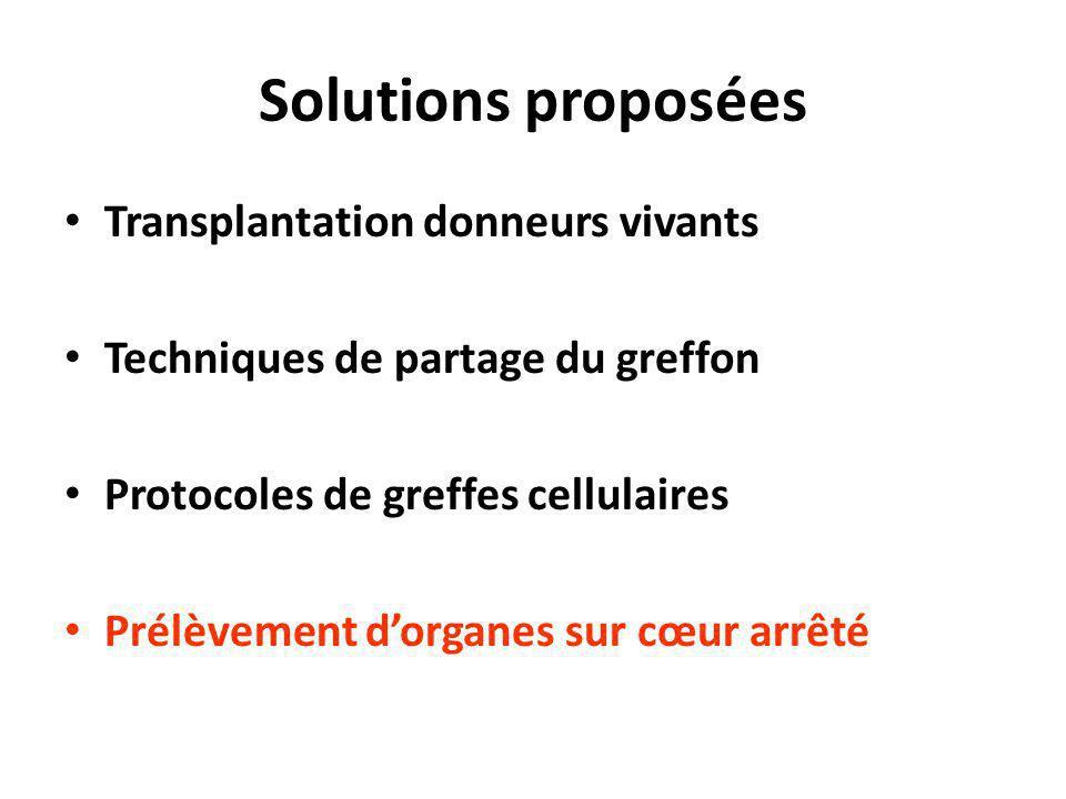 Solutions proposées Transplantation donneurs vivants Techniques de partage du greffon Protocoles de greffes cellulaires Prélèvement dorganes sur cœur arrêté