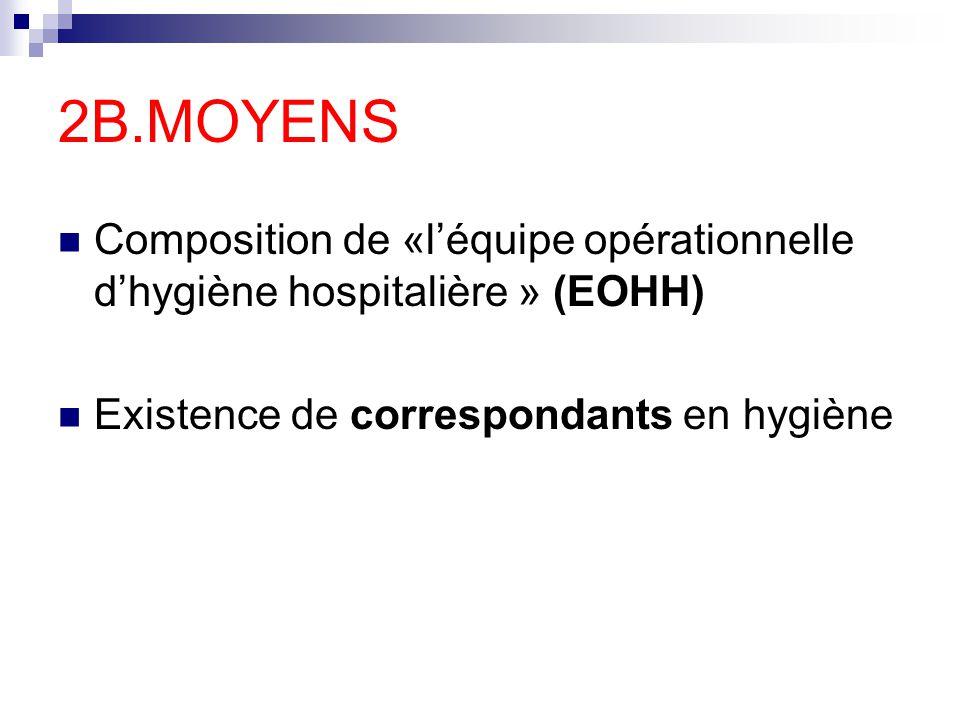 2B.MOYENS Composition de «léquipe opérationnelle dhygiène hospitalière » (EOHH) Existence de correspondants en hygiène