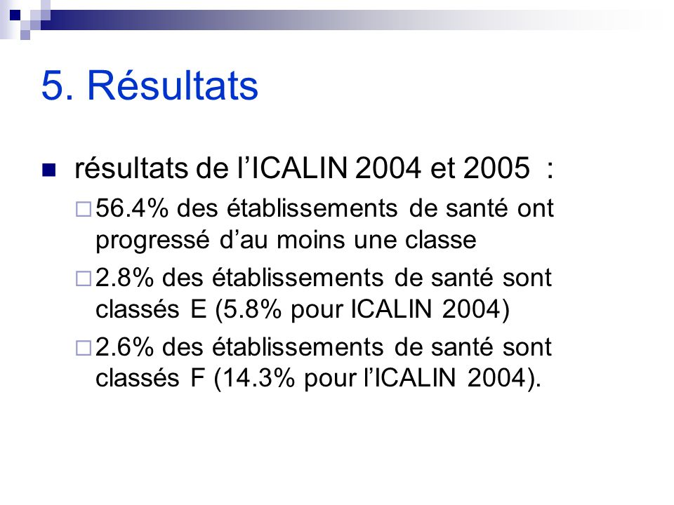 5. Résultats résultats de lICALIN 2004 et 2005 : 56.4% des établissements de santé ont progressé dau moins une classe 2.8% des établissements de santé