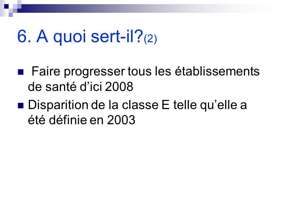 6. A quoi sert-il? (2) Faire progresser tous les établissements de santé dici 2008 Disparition de la classe E telle quelle a été définie en 2003