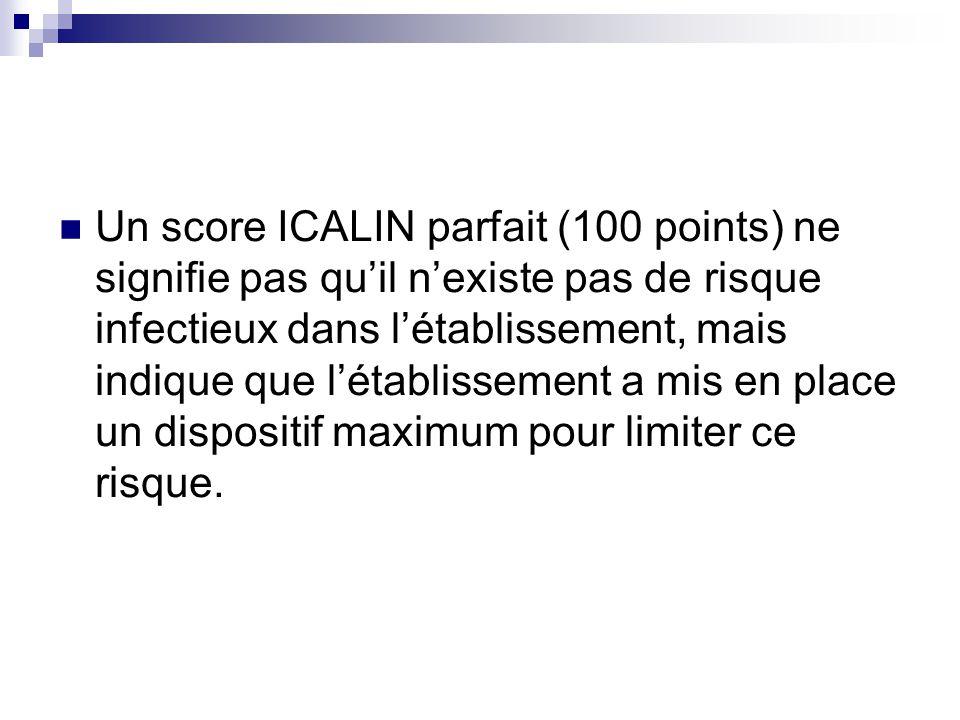 Un score ICALIN parfait (100 points) ne signifie pas quil nexiste pas de risque infectieux dans létablissement, mais indique que létablissement a mis
