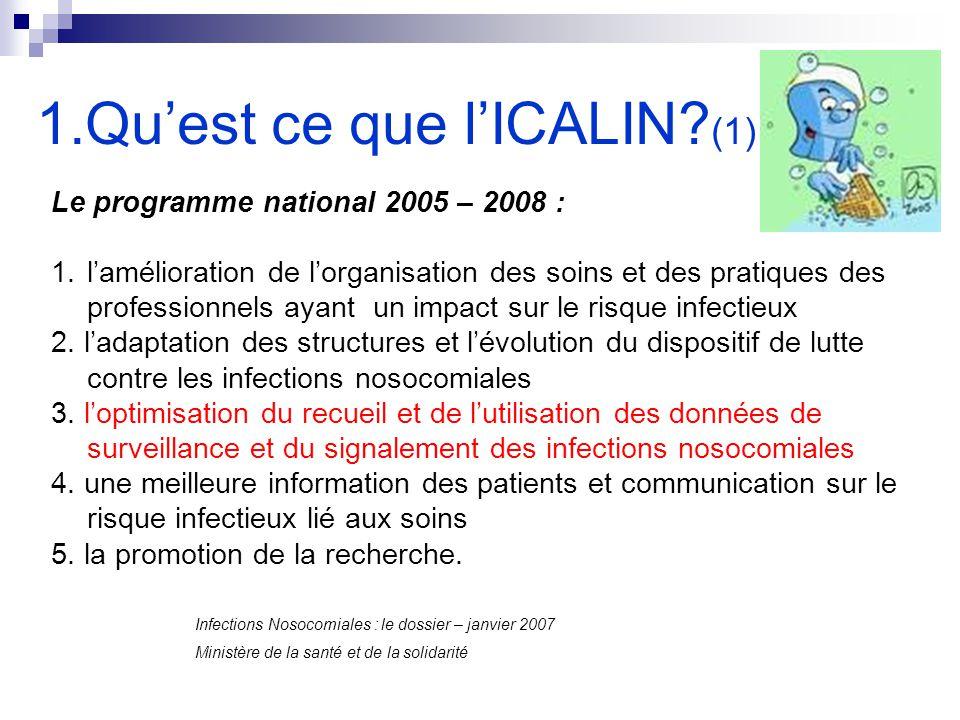 Le programme national 2005 – 2008 : 1.lamélioration de lorganisation des soins et des pratiques des professionnels ayant un impact sur le risque infec
