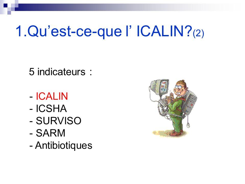 5 indicateurs : - ICALIN - ICSHA - SURVISO - SARM - Antibiotiques 1.Quest-ce-que l ICALIN? (2)