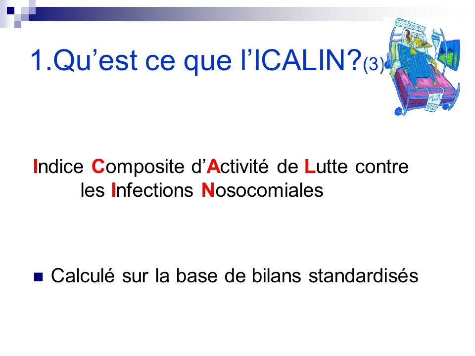 1.Quest ce que lICALIN? (3) Indice Composite dActivité de Lutte contre les Infections Nosocomiales Calculé sur la base de bilans standardisés