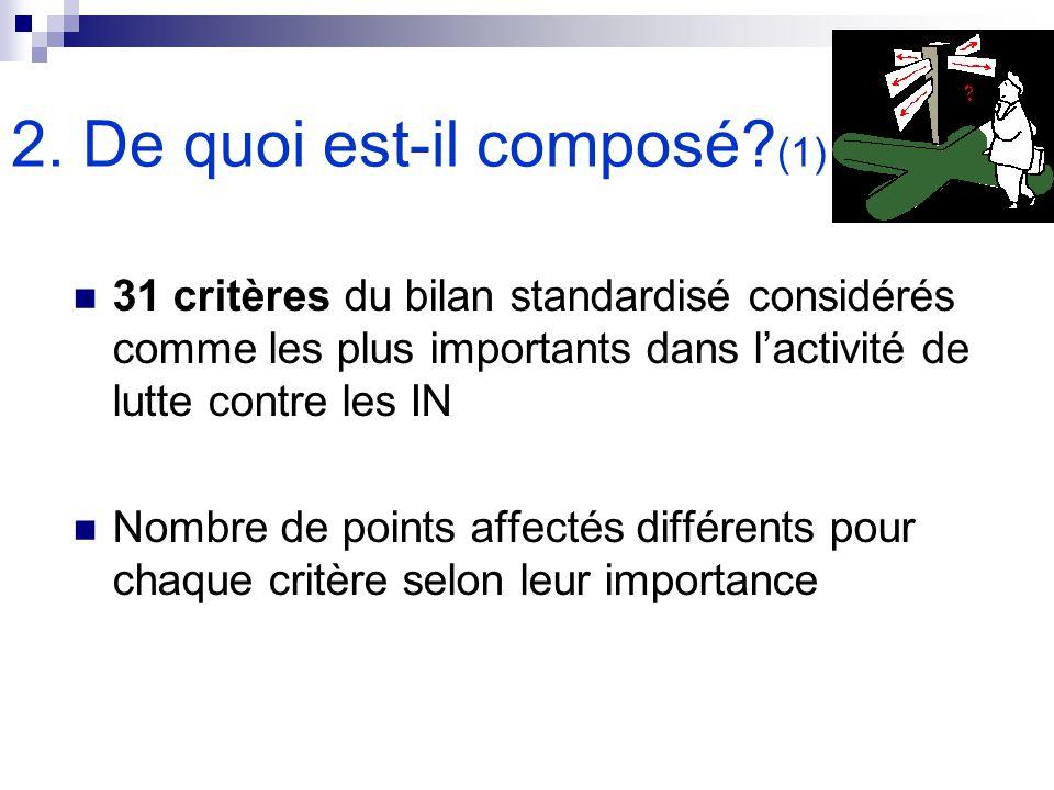 2. De quoi est-il composé? (1) 31 critères du bilan standardisé considérés comme les plus importants dans lactivité de lutte contre les IN Nombre de p
