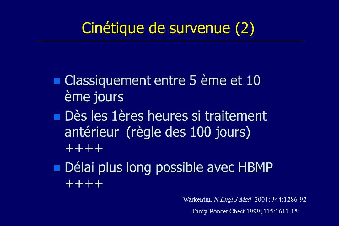 Cinétique de survenue (2) n Classiquement entre 5 ème et 10 ème jours n Dès les 1ères heures si traitement antérieur (règle des 100 jours) ++++ n Déla