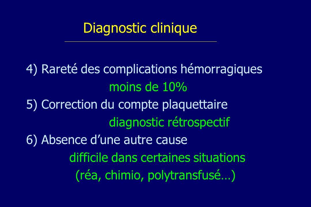 Diagnostic clinique 4) Rareté des complications hémorragiques moins de 10% 5) Correction du compte plaquettaire diagnostic rétrospectif 6) Absence dun