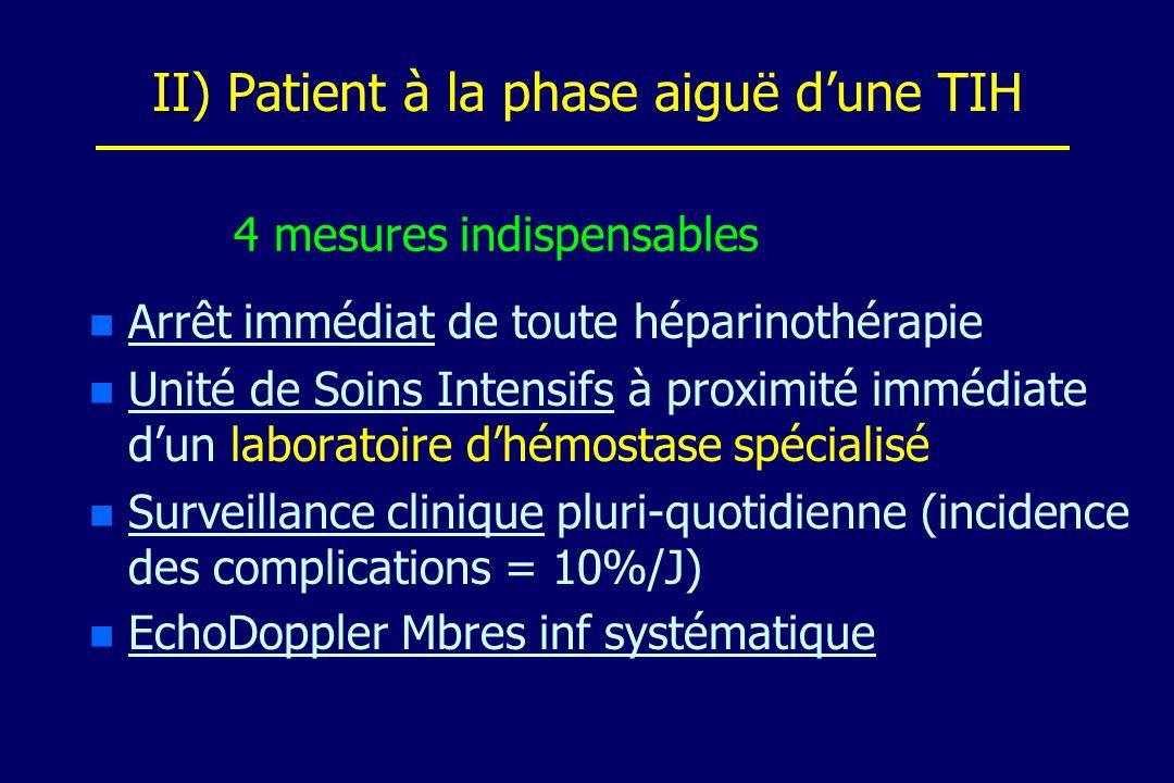 II II) Patient à la phase aiguë dune TIH n n Arrêt immédiat de toute héparinothérapie n n Unité de Soins Intensifs à proximité immédiate dun laboratoire dhémostase spécialisé n n Surveillance clinique pluri-quotidienne (incidence des complications = 10%/J) EchoDoppler Mbres inf systématique 4 mesures indispensables