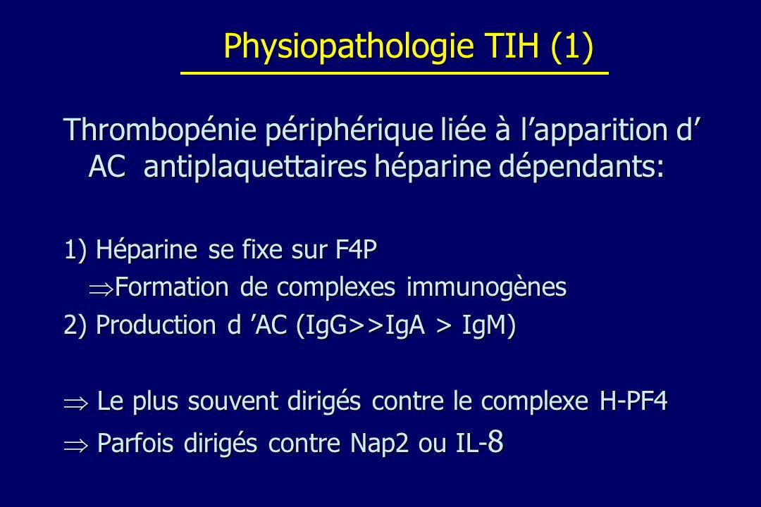 Physiopathologie TIH (1) Thrombopénie périphérique liée à lapparition d AC antiplaquettaires héparine dépendants: 1) Héparine se fixe sur F4P Formation de complexes immunogènes Formation de complexes immunogènes 2) Production d AC (IgG>>IgA > IgM) Le plus souvent dirigés contre le complexe H-PF4 Le plus souvent dirigés contre le complexe H-PF4 Parfois dirigés contre Nap2 ou IL- 8 Parfois dirigés contre Nap2 ou IL- 8