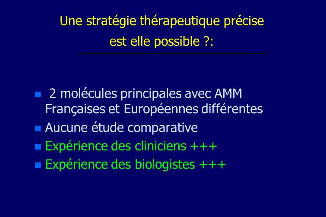 Une ?: Une stratégie thérapeutique précise est elle possible ?: n n 2 molécules principales avec AMM Françaises et Européennes différentes n n Aucune étude comparative n n Expérience des cliniciens +++ n n Expérience des biologistes +++