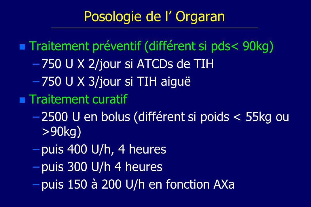Posologie de l Orgaran n n Traitement préventif (différent si pds< 90kg) – –750 U X 2/jour si ATCDs de TIH – –750 U X 3/jour si TIH aiguë n n Traitement curatif – –2500 U en bolus (différent si poids 90kg) – –puis 400 U/h, 4 heures – –puis 300 U/h 4 heures – –puis 150 à 200 U/h en fonction AXa