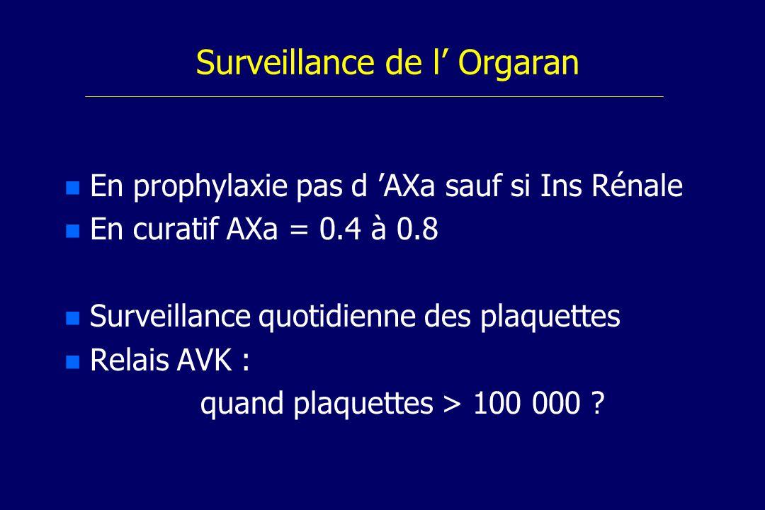 Surveillance de l Orgaran n n En prophylaxie pas d AXa sauf si Ins Rénale n n En curatif AXa = 0.4 à 0.8 n n Surveillance quotidienne des plaquettes n n Relais AVK : quand plaquettes > 100 000 ?
