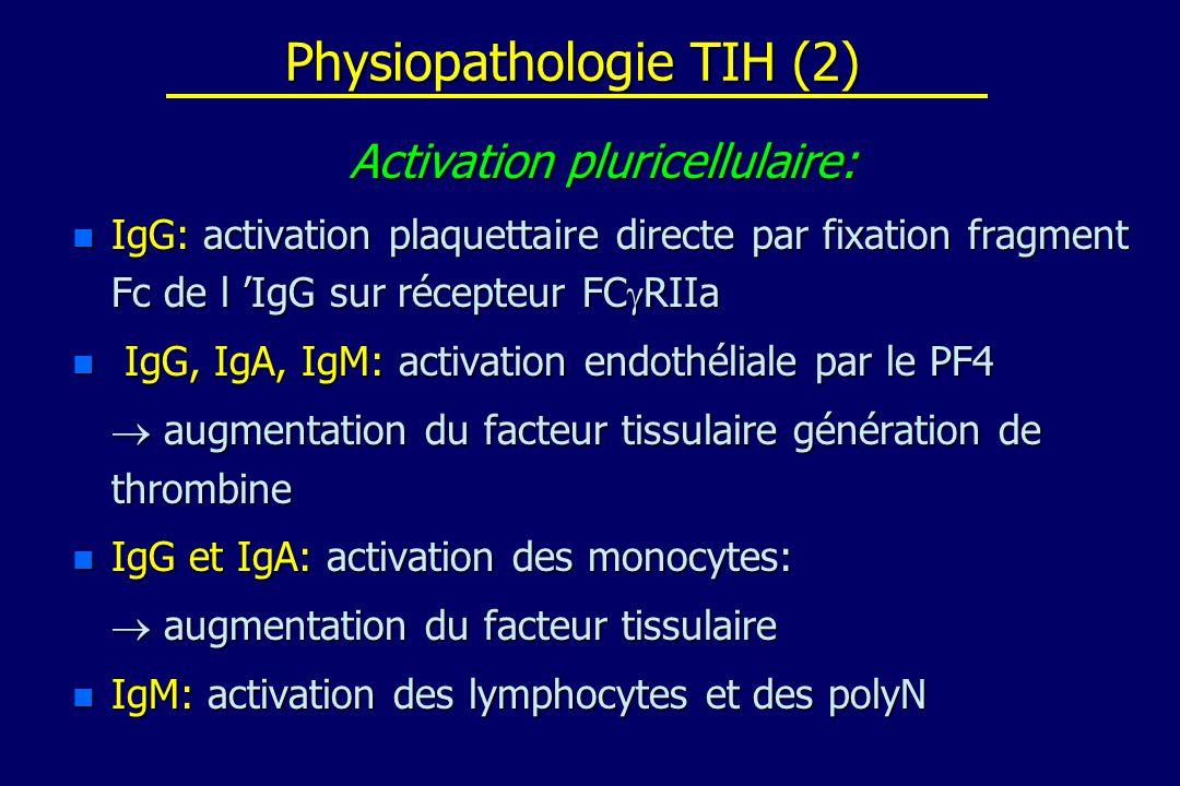 Physiopathologie TIH (2) Activation pluricellulaire: n IgG: activation plaquettaire directe par fixation fragment Fc de l IgG sur récepteur FC RIIa n IgG, IgA, IgM: activation endothéliale par le PF4 augmentation du facteur tissulaire génération de thrombine augmentation du facteur tissulaire génération de thrombine n IgG et IgA: activation des monocytes: augmentation du facteur tissulaire augmentation du facteur tissulaire n IgM: activation des lymphocytes et des polyN