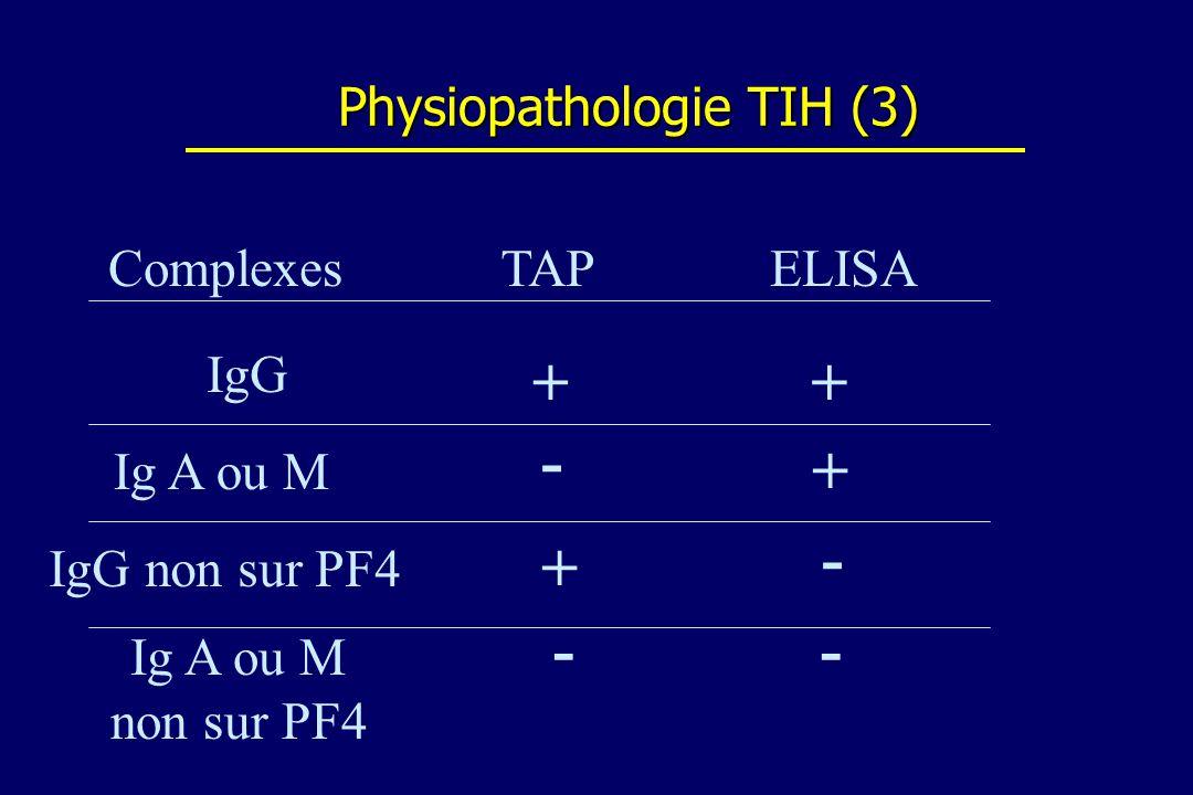 Physiopathologie TIH (3) ComplexesTAPELISA IgG ++ Ig A ou M - + IgG non sur PF4 + - Ig A ou M non sur PF4 --