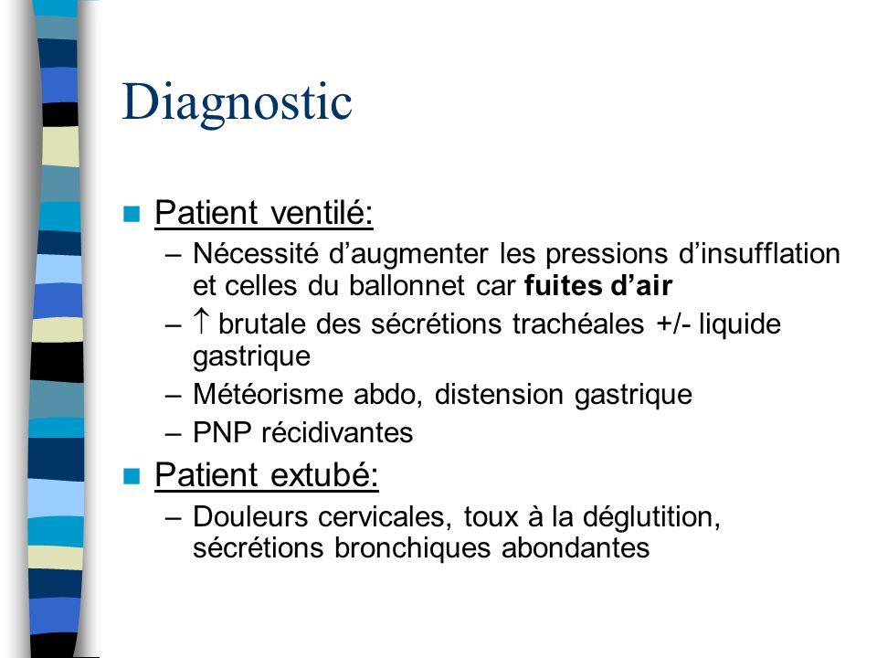 Diagnostic Patient ventilé: –Nécessité daugmenter les pressions dinsufflation et celles du ballonnet car fuites dair – brutale des sécrétions trachéal