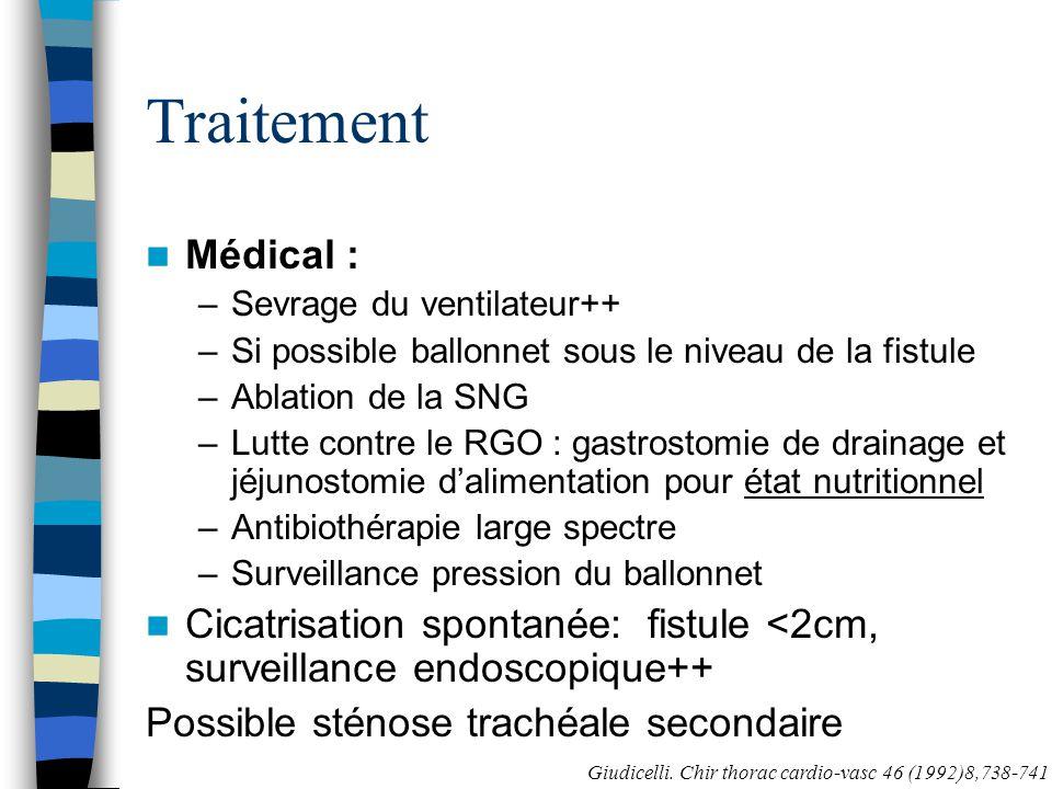 Traitement Médical : –Sevrage du ventilateur++ –Si possible ballonnet sous le niveau de la fistule –Ablation de la SNG –Lutte contre le RGO : gastrost
