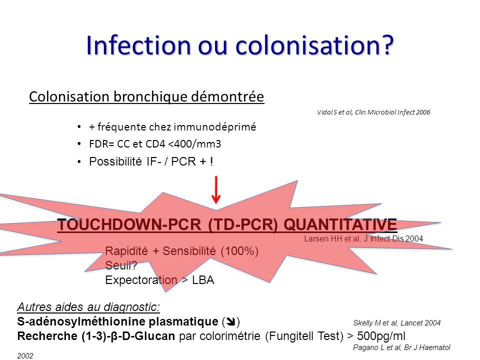 Infection ou colonisation? Colonisation bronchique démontrée Vidal S et al, Clin Microbiol Infect 2006 + fréquente chez immunodéprimé FDR= CC et CD4 <