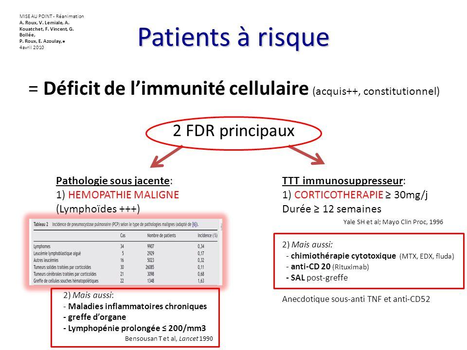 Patients à risque = Déficit de limmunité cellulaire (acquis++, constitutionnel) Pathologie sous jacente: 1) HEMOPATHIE MALIGNE (Lymphoïdes +++) TTT im