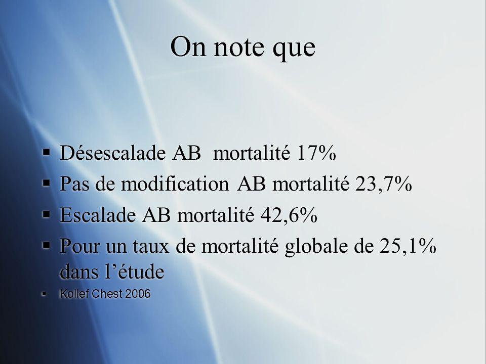 On note que Désescalade AB mortalité 17% Pas de modification AB mortalité 23,7% Escalade AB mortalité 42,6% Pour un taux de mortalité globale de 25,1%