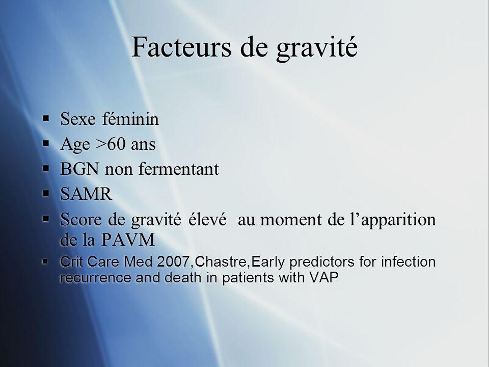 Facteurs de gravité Sexe féminin Age >60 ans BGN non fermentant SAMR Score de gravité élevé au moment de lapparition de la PAVM Crit Care Med 2007,Cha