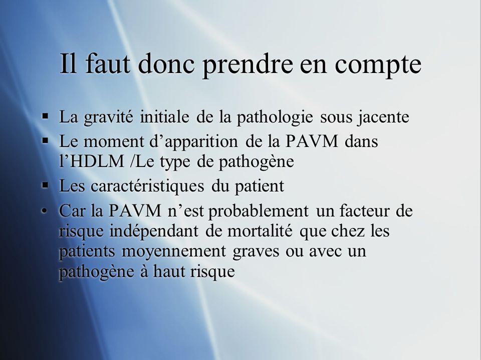 Il faut donc prendre en compte La gravité initiale de la pathologie sous jacente Le moment dapparition de la PAVM dans lHDLM /Le type de pathogène Les