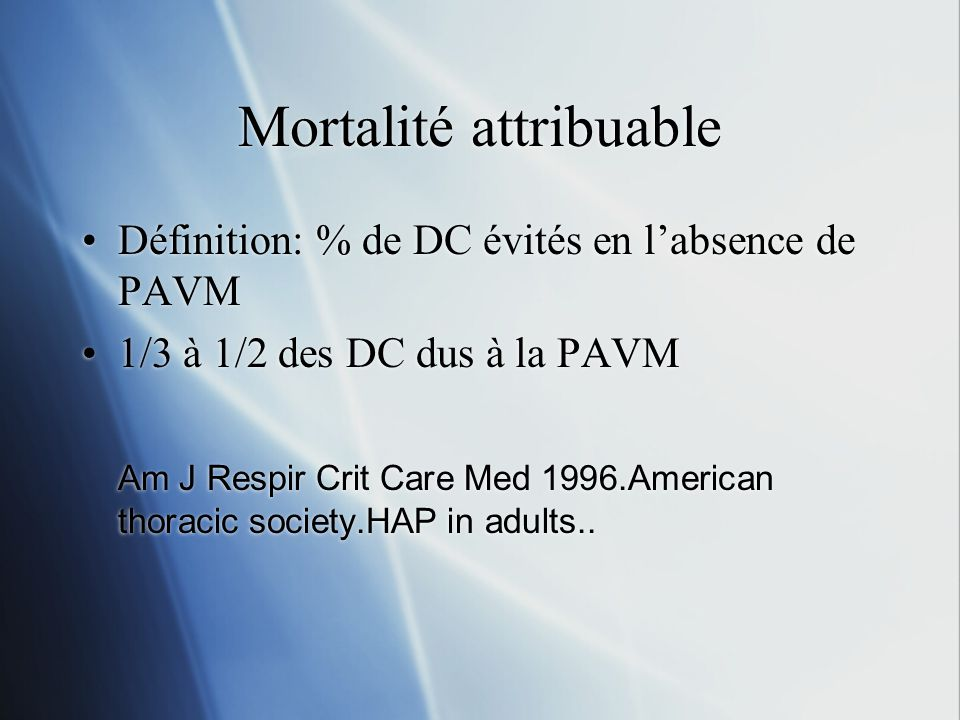 Mortalité attribuable Définition: % de DC évités en labsence de PAVM 1/3 à 1/2 des DC dus à la PAVM Am J Respir Crit Care Med 1996.American thoracic s