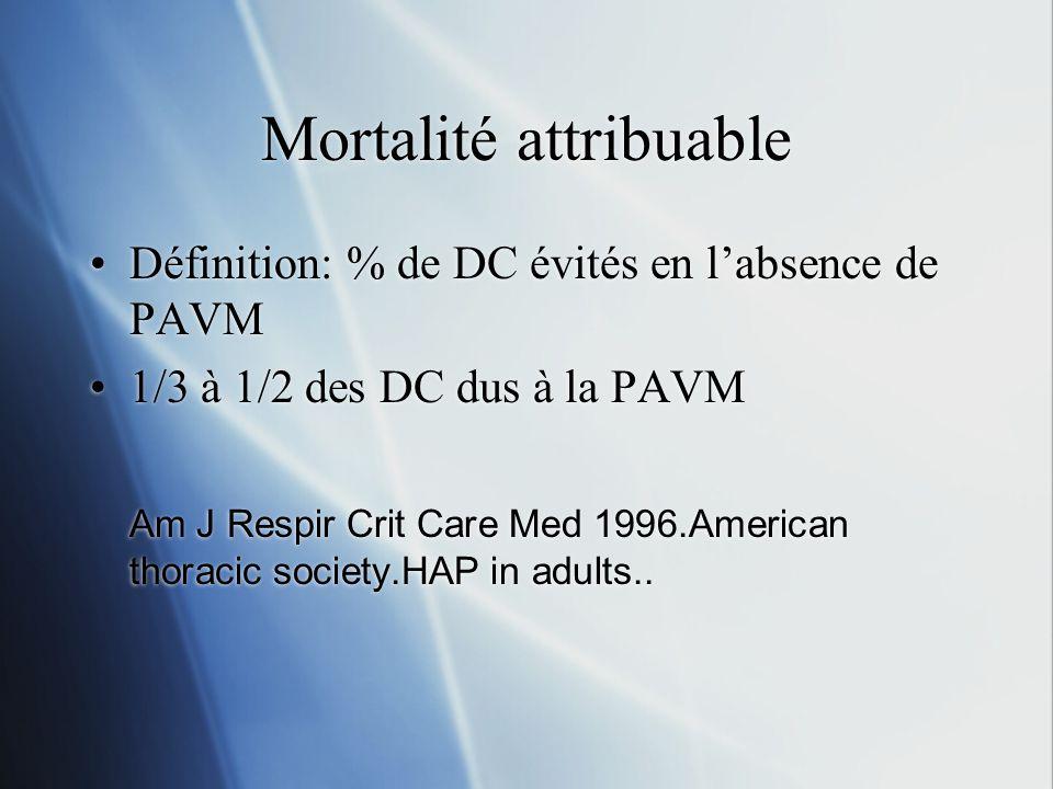 Pas de différence de morbi- mortalité JAMA 2003,Chastre,Comparaison of 8vs 15 Days of antibiotic therapy for VAP in adults