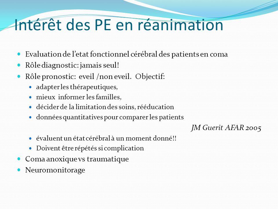 Intérêt des PE en réanimation Evaluation de letat fonctionnel cérébral des patients en coma Rôle diagnostic: jamais seul! Rôle pronostic: eveil /non e