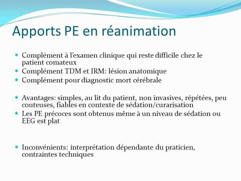 Apports PE en réanimation Complément à lexamen clinique qui reste difficile chez le patient comateux Complément TDM et IRM: lésion anatomique Compléme