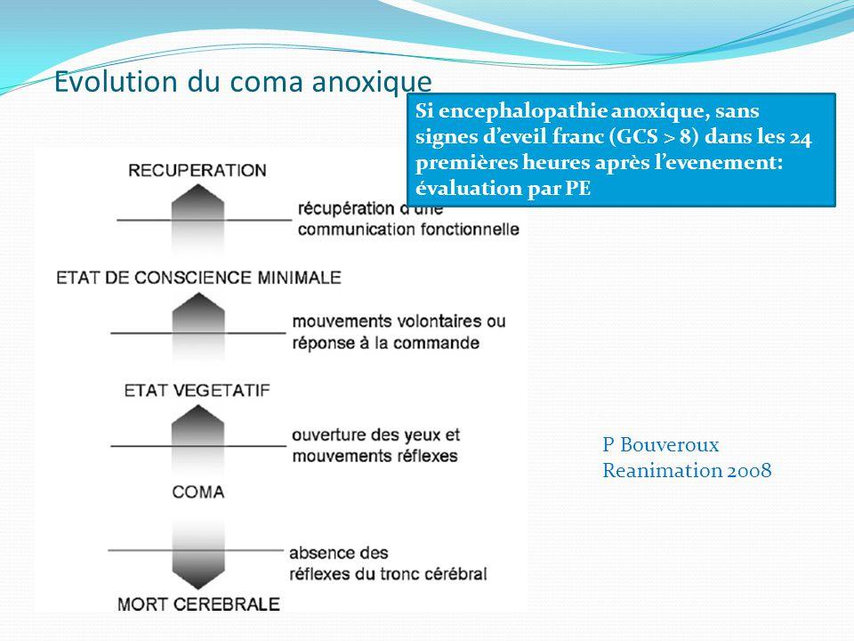 Evolution du coma anoxique P Bouveroux Reanimation 2008 Si encephalopathie anoxique, sans signes deveil franc (GCS > 8) dans les 24 premières heures a