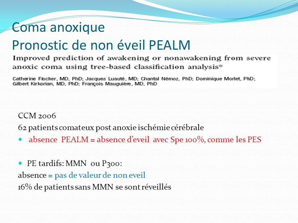 Coma anoxique Pronostic de non éveil PEALM CCM 2006 62 patients comateux post anoxie ischémie cérébrale absence PEALM = absence deveil avec Spe 100%,