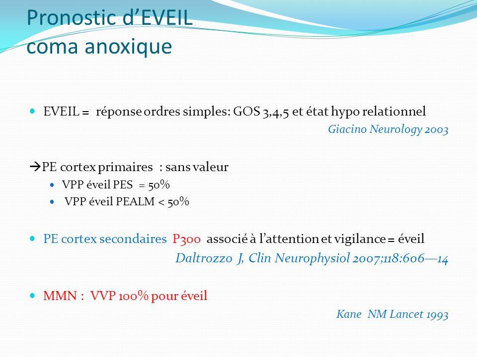 Pronostic dEVEIL coma anoxique EVEIL = réponse ordres simples: GOS 3,4,5 et état hypo relationnel Giacino Neurology 2003 PE cortex primaires : sans va