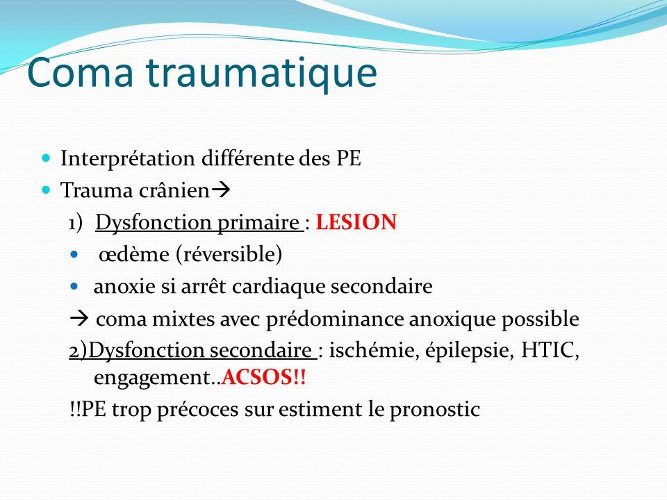Coma traumatique Interprétation différente des PE Trauma crânien 1) Dysfonction primaire : LESION œdème (réversible) anoxie si arrêt cardiaque seconda