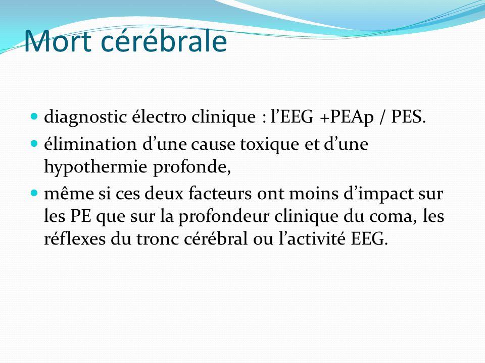 Mort cérébrale diagnostic électro clinique : lEEG +PEAp / PES. élimination dune cause toxique et dune hypothermie profonde, même si ces deux facteurs
