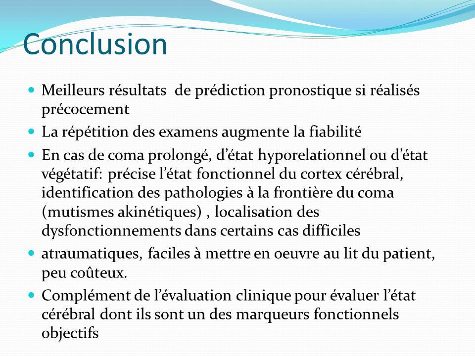 Conclusion Meilleurs résultats de prédiction pronostique si réalisés précocement La répétition des examens augmente la fiabilité En cas de coma prolon