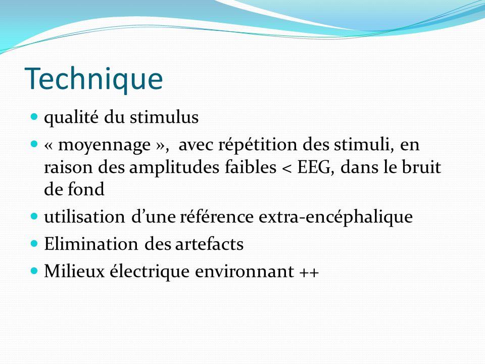 Technique qualité du stimulus « moyennage », avec répétition des stimuli, en raison des amplitudes faibles < EEG, dans le bruit de fond utilisation du