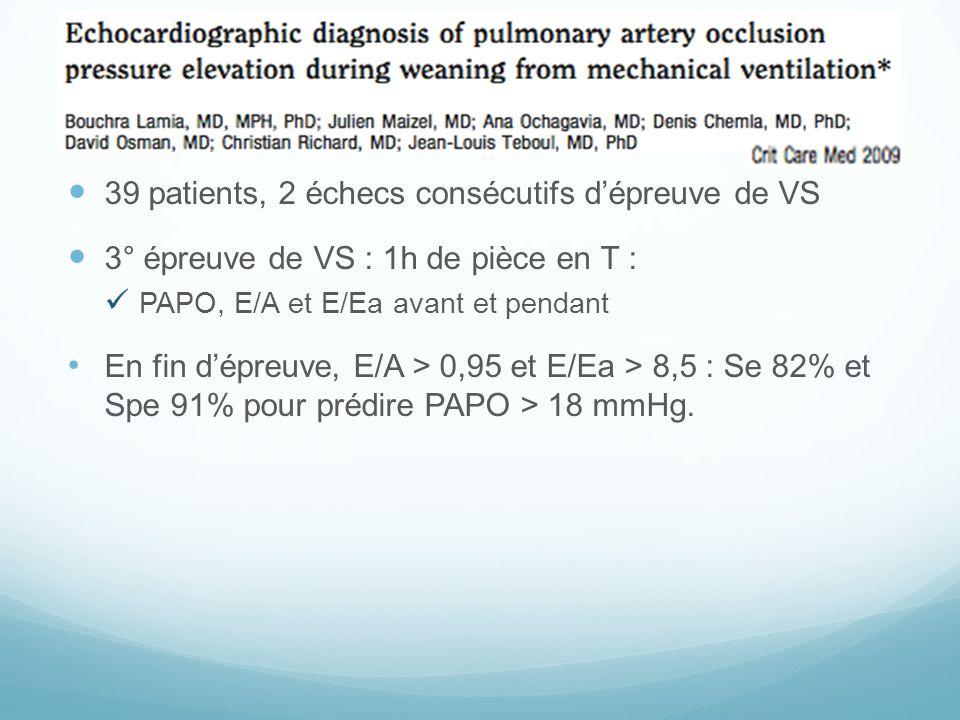 39 patients, 2 échecs consécutifs dépreuve de VS 3° épreuve de VS : 1h de pièce en T : PAPO, E/A et E/Ea avant et pendant En fin dépreuve, E/A > 0,95
