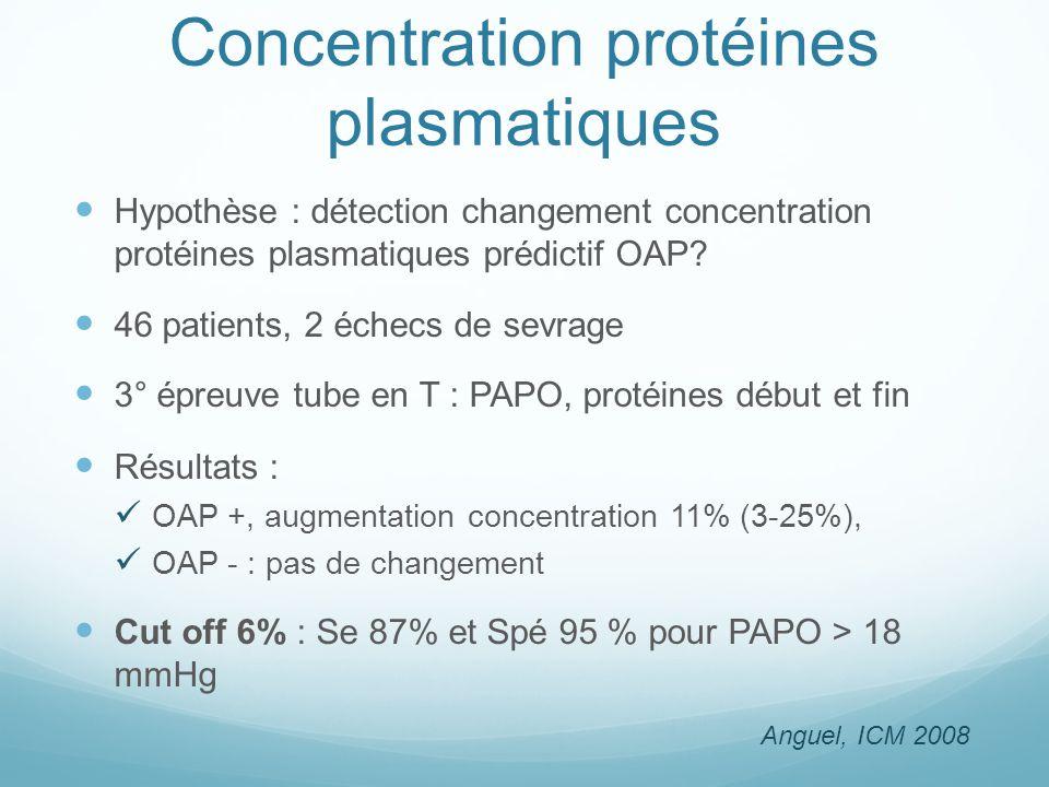 Concentration protéines plasmatiques Hypothèse : détection changement concentration protéines plasmatiques prédictif OAP? 46 patients, 2 échecs de sev